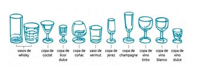 CLASES DE COPAS OK