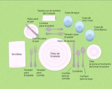 Las buenas maneras en la mesa: la cristalería.
