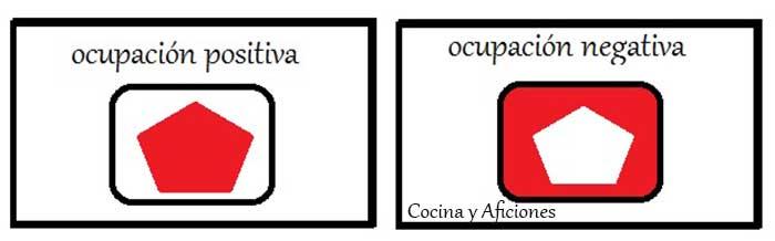 forma-de-ocupacion