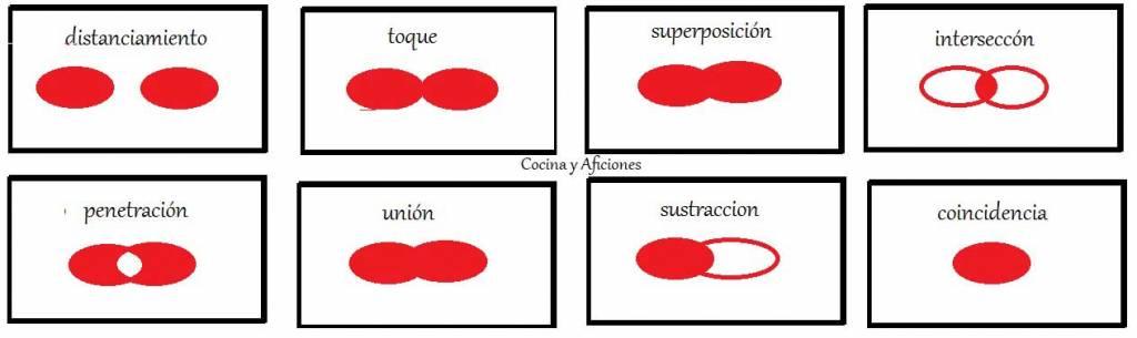 interrelacion-de-formas