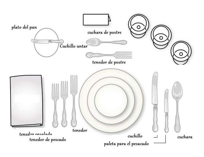 las buenas maneras en la mesa los cubiertos como