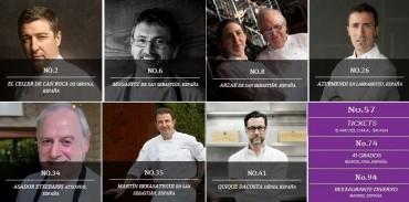 Los 50 mejores restaurantes del Mundo 2014.